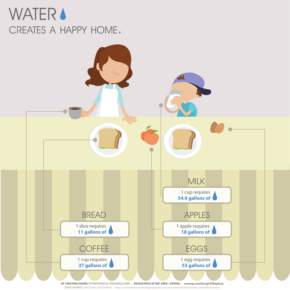 Water-Appreciation-1-Home-By-Yingying-Zhang-1000